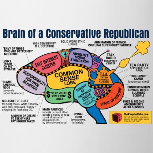 Brain of a capitalist - Coffee/Tea Mug