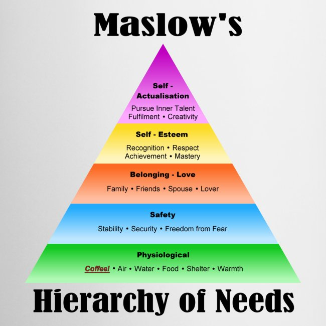 Male Restroom Etiquette: Hierarchy of Needs