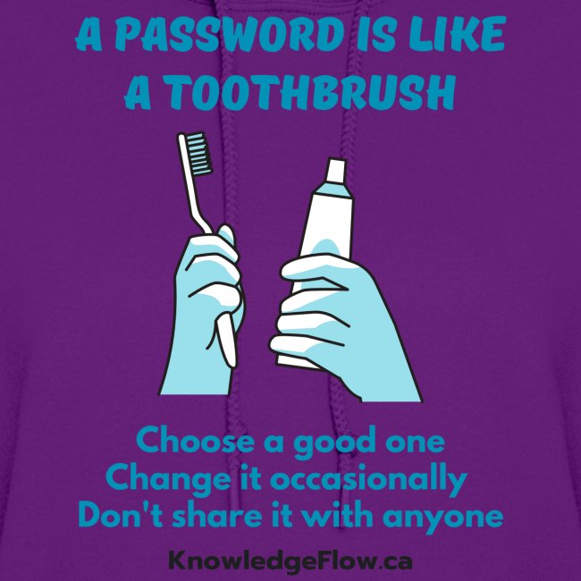 A Password is Like a Toothbrush...(2)