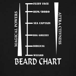 Beard Length Chart - Men's Tall T-Shirt