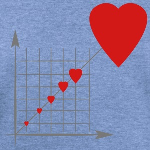 Love Diagram - Women's Wideneck Sweatshirt