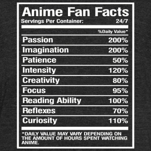 Anime - Anime Fan Facts Tshirt - Unisex Tri-Blend T-Shirt by American Apparel
