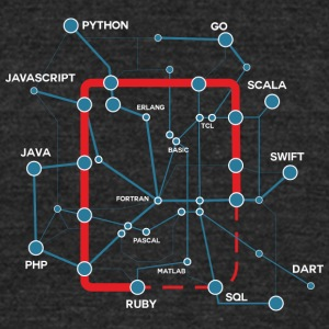 Code Language Map - Unisex Tri-Blend T-Shirt by American Apparel