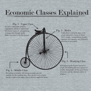 economic classes explained - Unisex Tri-Blend T-Shirt by American Apparel