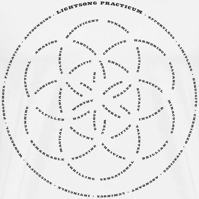 LS Practicum Generic Seed