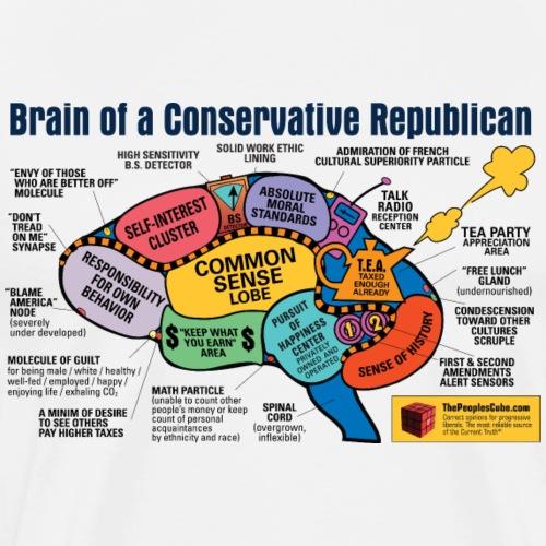 Brain of a capitalist - Men's Premium T-Shirt