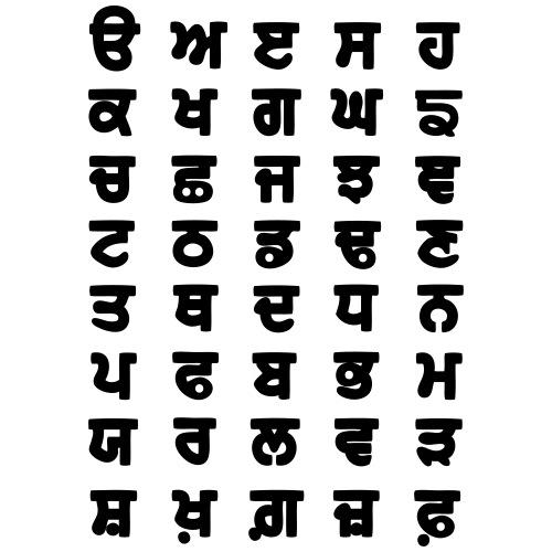 Punjabi Aplhabet - Punjabi T-Shirt - Men's Premium T-Shirt