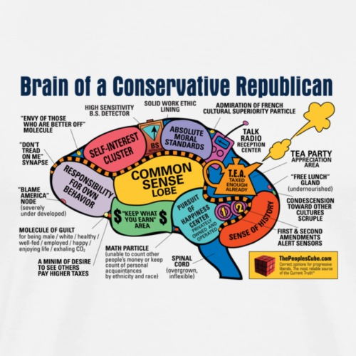 Brain of a Conservative Republican - Men's Premium T-Shirt