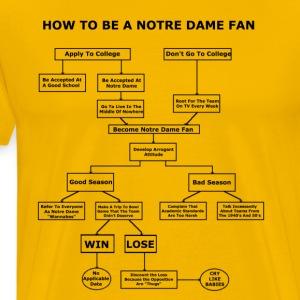 How To Be A Notre Dame Fan - Men's Premium T-Shirt