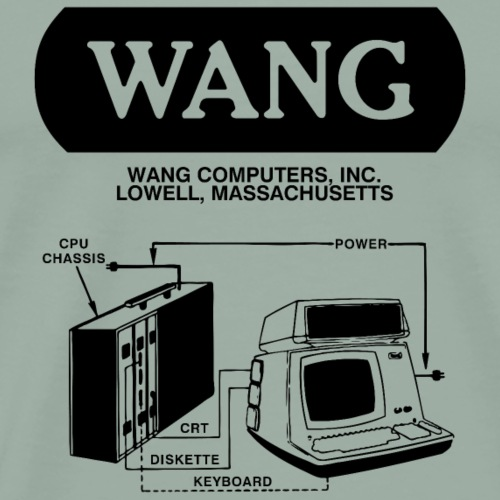 Wang Computers - Black - Men's Premium T-Shirt