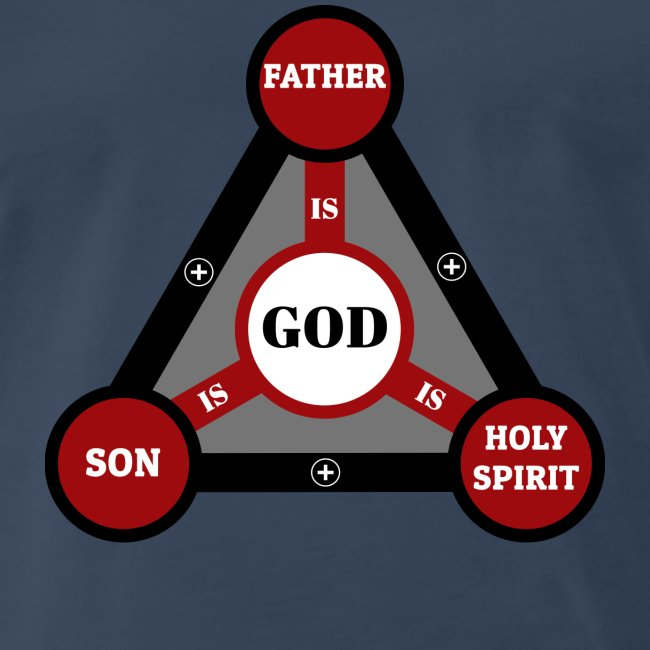 Holy Trinity One God