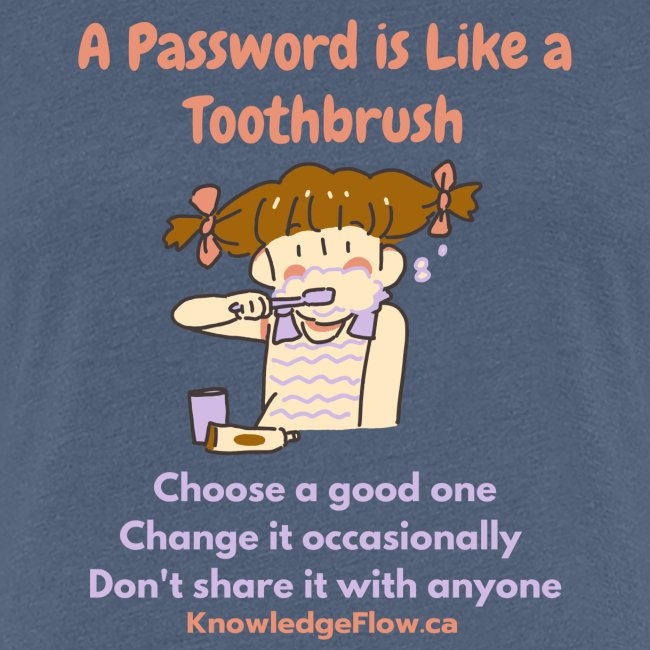 A Password is Like a Toothbrush...(1)