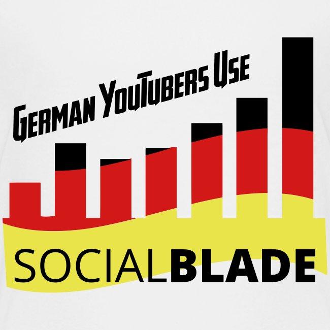 German YouTubers