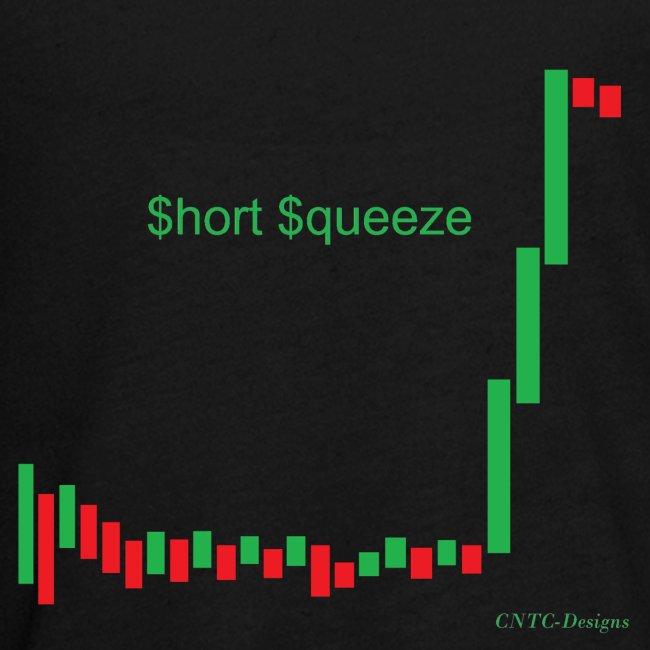 Short squeeze bar graph