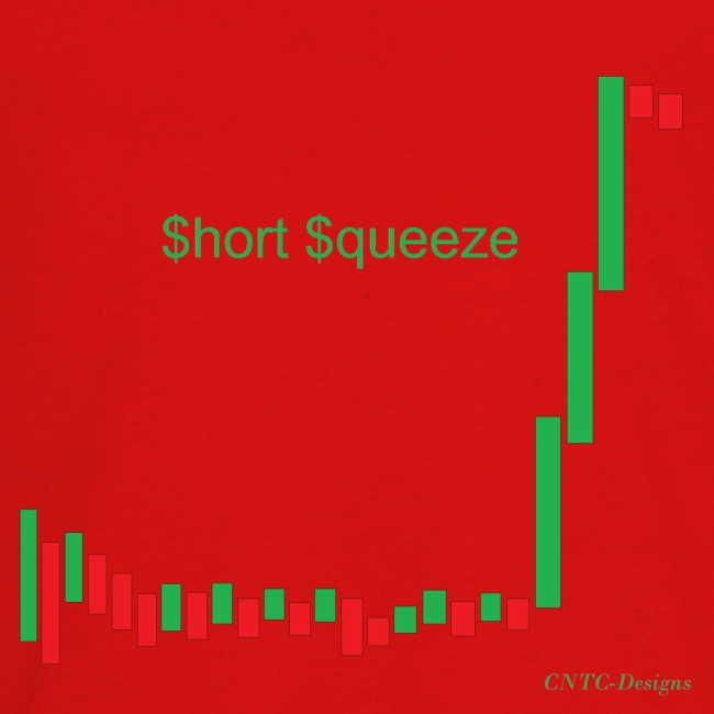 Short squeeze bar graph