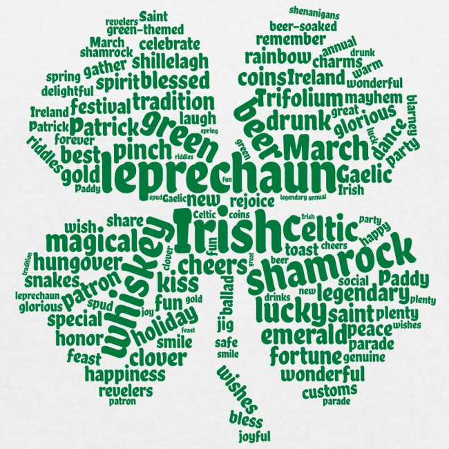Shamrock Word Cloud
