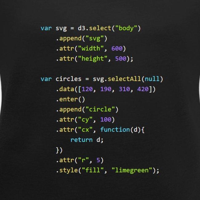 d3.js program