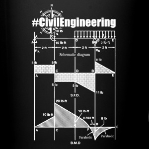 Civil Engineering Shirts - Full Color Mug