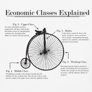 economic classes explained - Baseball T-Shirt