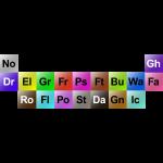 Periodic-Types-Shirt