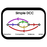 simplecognitiveflowsectio