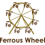 Ferrous Wheel (with text)