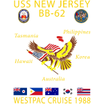 NEW JERSEY 1988