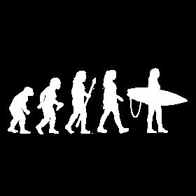 Women's Surfing Evolution