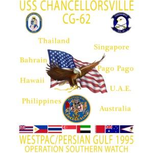 CHANCELLORSVILLE 95.png