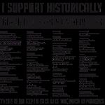 List of HBCUs (black)
