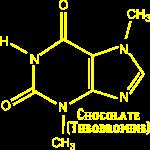 Chocolate Molecule  ©WhiteTigerLLC.com