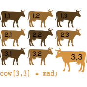 Mad Cow Array 1