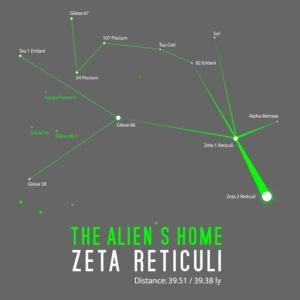 Zeta Reticuli Aliens | Men's T-Shirt