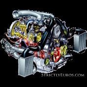 Audi 2.7t Engine