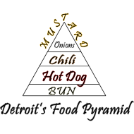 Design ~ Detroit's Food Pyramid