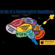 Design ~ Brain of a capitalist