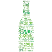 Korean drink - soju