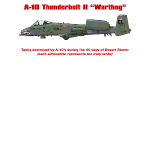 A-10 Tankbuster