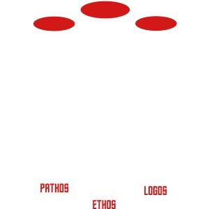 Pathos Ethos Logos 1of2