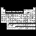 periodic_tablewh