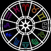 zodiac Colour Circle