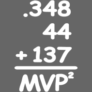 Design ~ MVP Mathematics