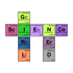 science girl nerd - periodic element scramble