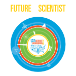 usasef_tshirt_future_sci