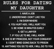 Dating men with daughters