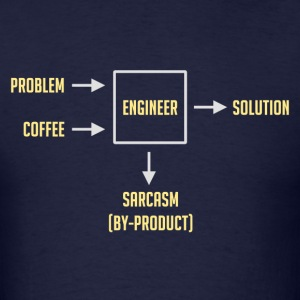 Engineering Sarcasm By-product