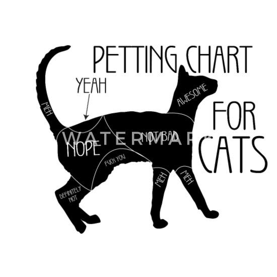 cat Petting chart for cats Coffee/Tea Mug - white