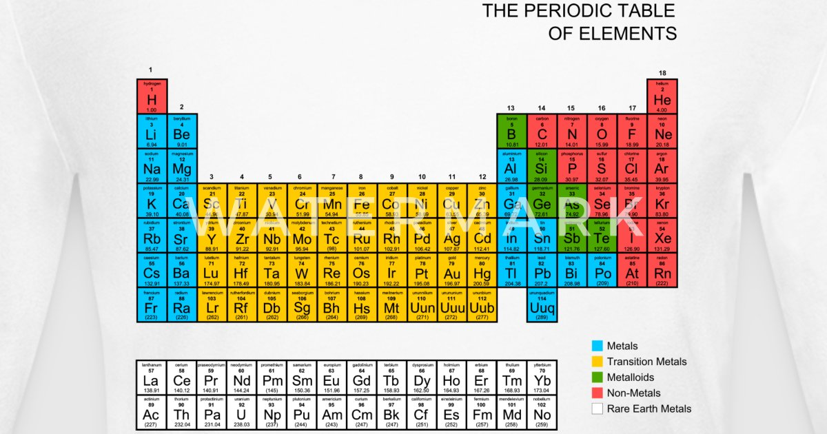 periodic table by inspirationz spreadshirt - Periodic Table No Crossword