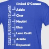 hair length chart - Women's T-Shirt