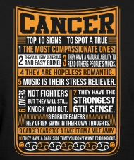 cancer zodiac horoscope